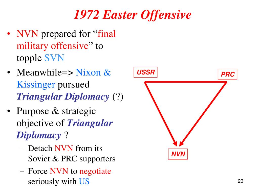 1972 Easter Offensive