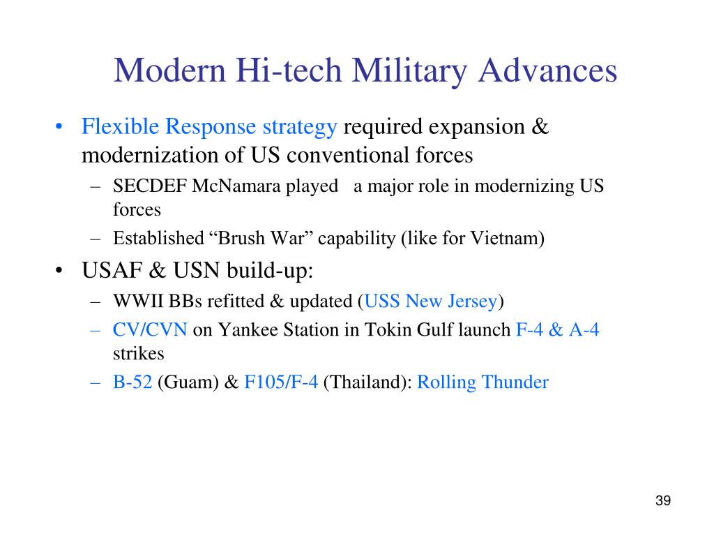 Modern Hi-tech Military Advances
