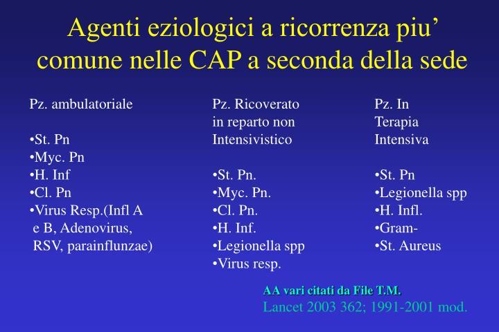 Agenti eziologici a ricorrenza piu' comune nelle CAP a seconda della sede