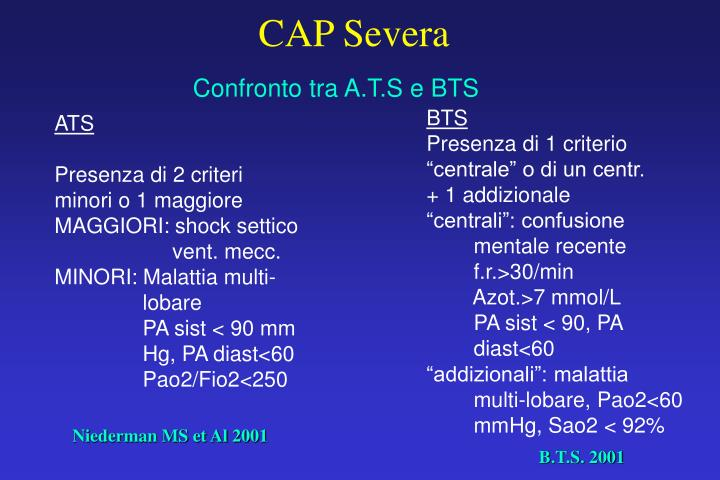 CAP Severa