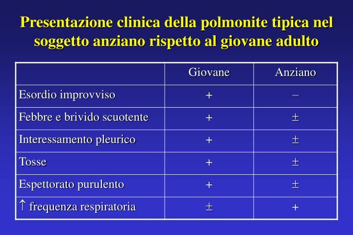 Presentazione clinica della polmonite tipica nel soggetto anziano rispetto al giovane adulto
