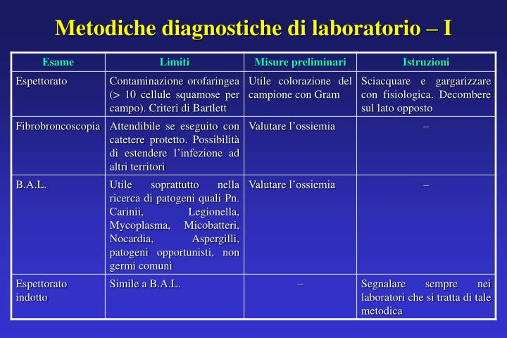 Metodiche diagnostiche di laboratorio – I