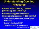 understanding opening pressures