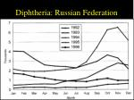 diphtheria russian federation