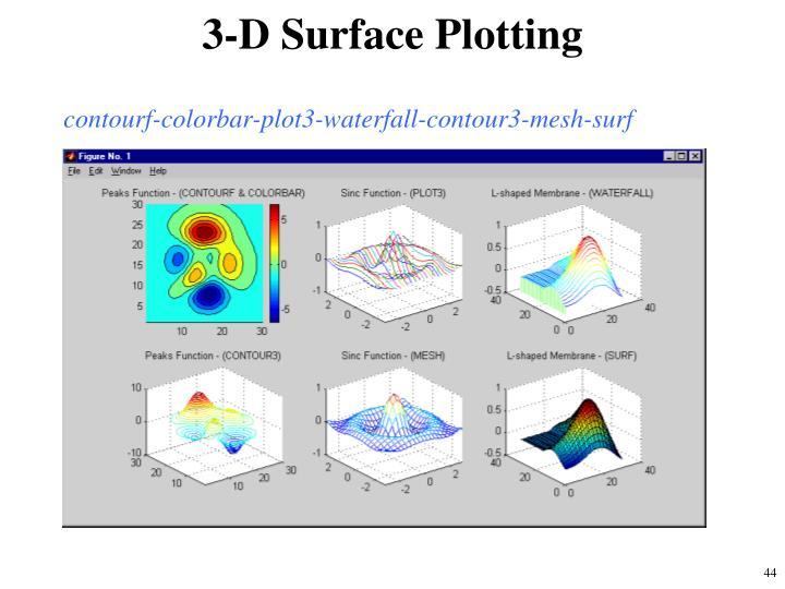 3-D Surface Plotting