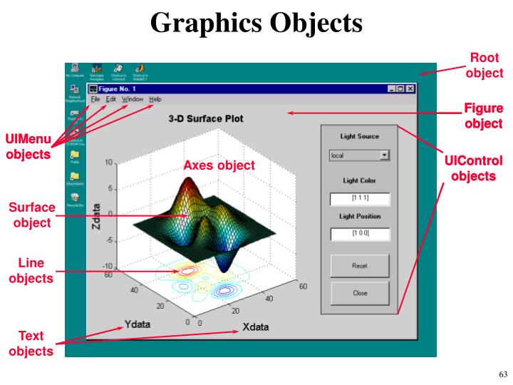 Graphics Objects