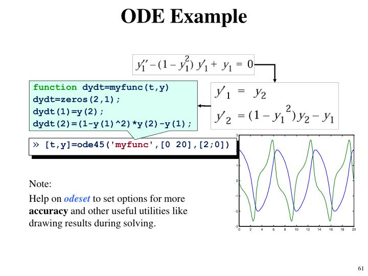 ODE Example