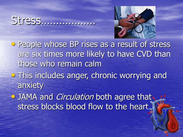 Stress………………