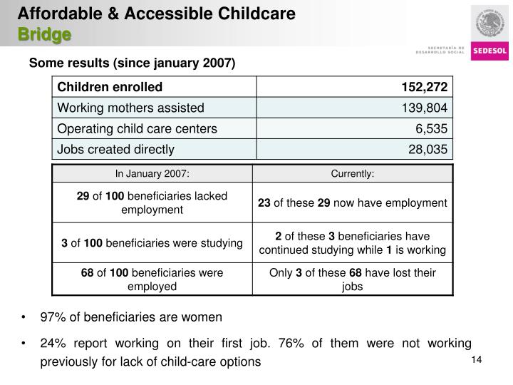 Affordable & Accessible Childcare