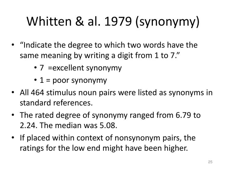 Whitten & al. 1979 (synonymy)