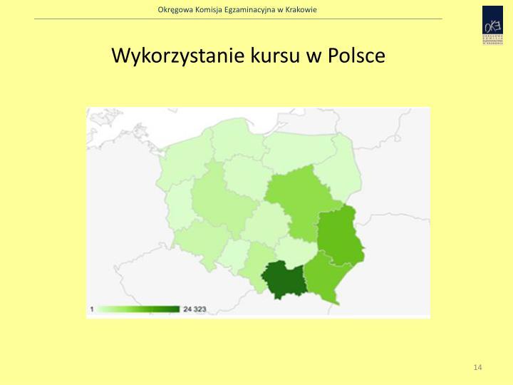 Wykorzystanie kursu w Polsce