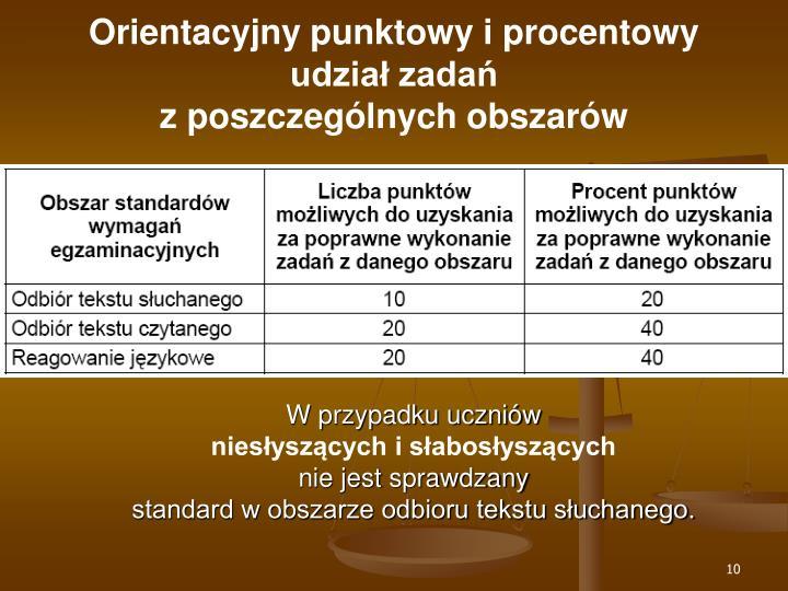 Orientacyjny punktowy i procentowy