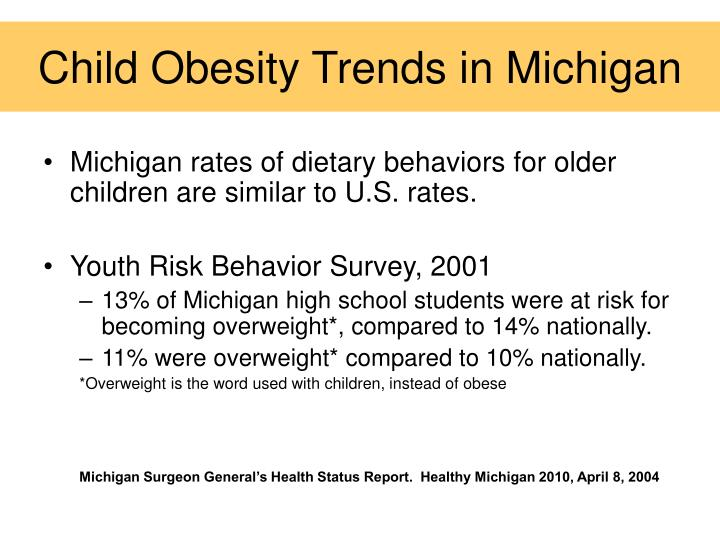 Child Obesity Trends in Michigan