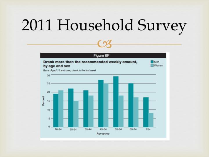 2011 Household Survey