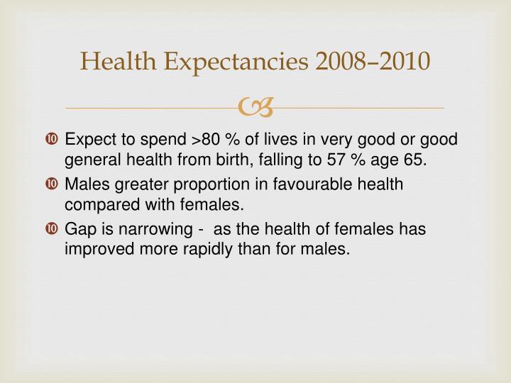 Health Expectancies 2008–2010