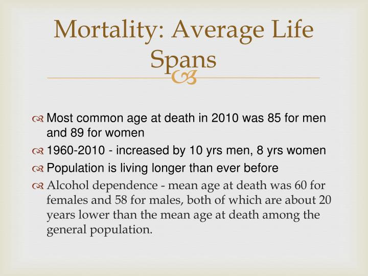 Mortality: Average Life Spans