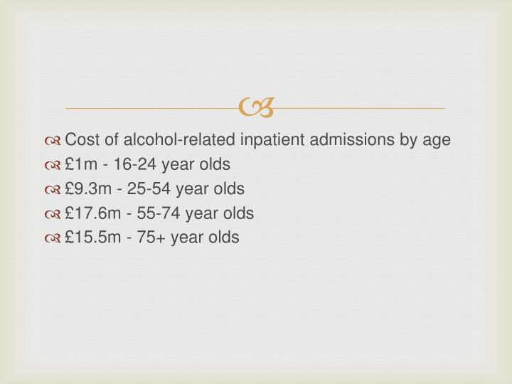 Cost of alcohol-related inpatient admissions by age