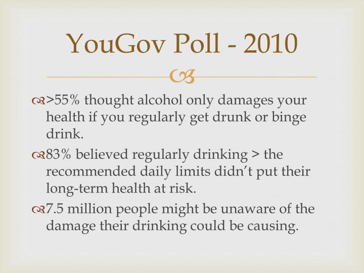 YouGov Poll - 2010