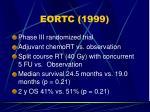 eortc 1999