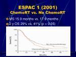 espac 1 2001 chemort vs no chemort