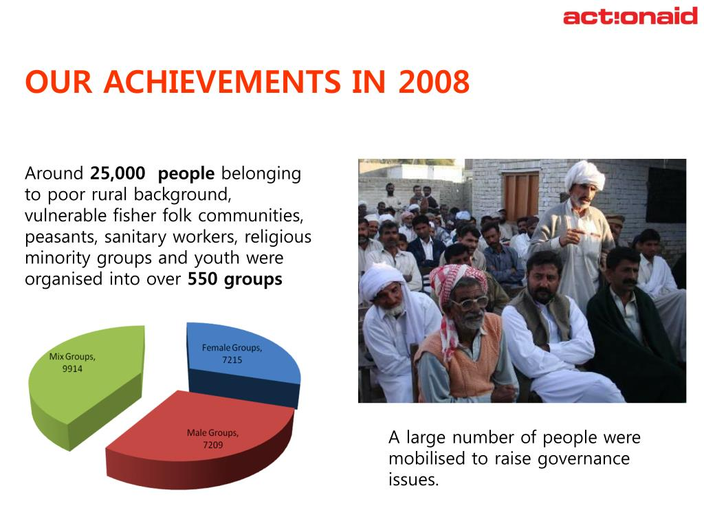 OUR ACHIEVEMENTS IN 2008