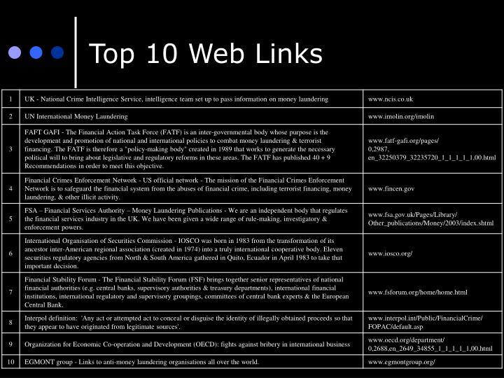 Top 10 Web Links