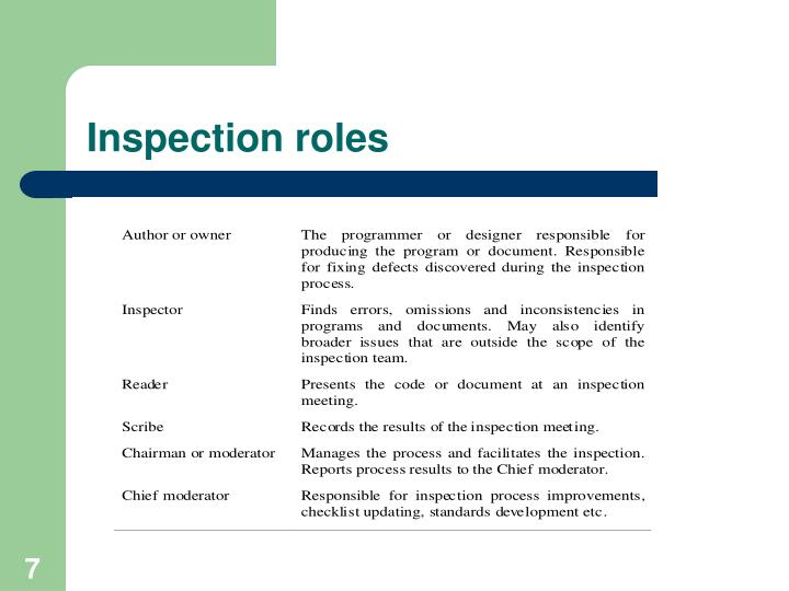 Inspection roles