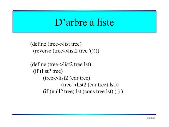 D'arbre à liste