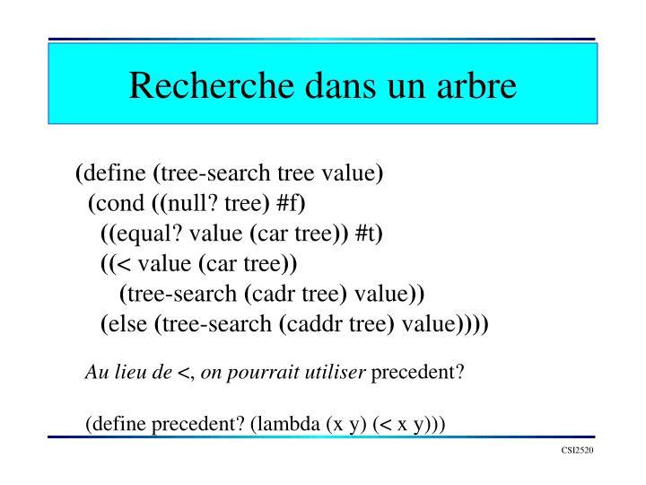 Recherche dans un arbre