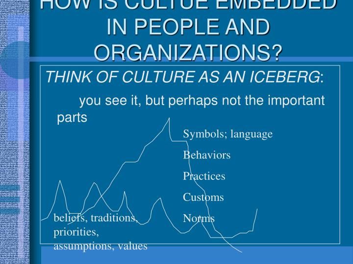HOW IS CULTUE EMBEDDED IN PEOPLE AND ORGANIZATIONS?