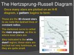 the hertzsprung russell diagram1