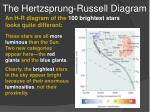 the hertzsprung russell diagram2