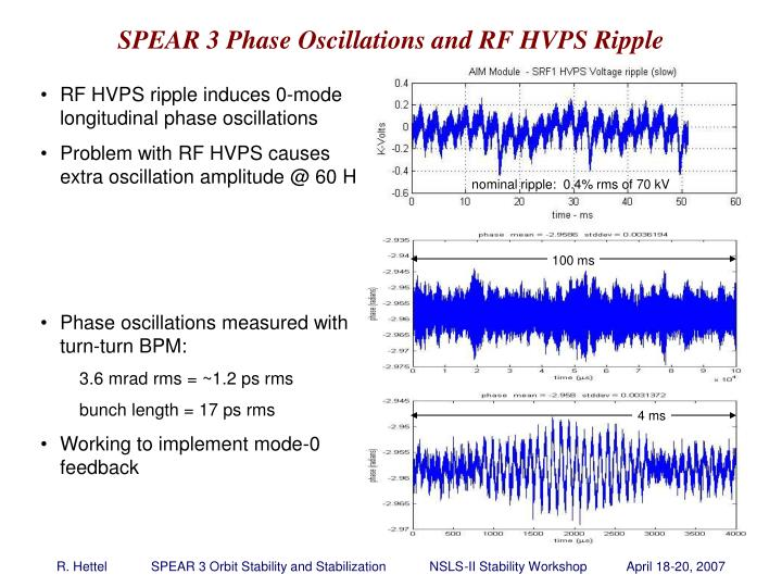 RF HVPS ripple induces 0-mode longitudinal phase oscillations