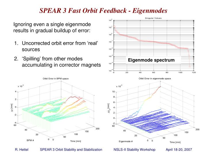 SPEAR 3 Fast Orbit Feedback - Eigenmodes