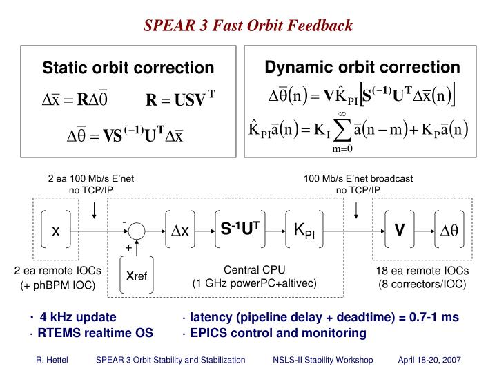 Static orbit correction