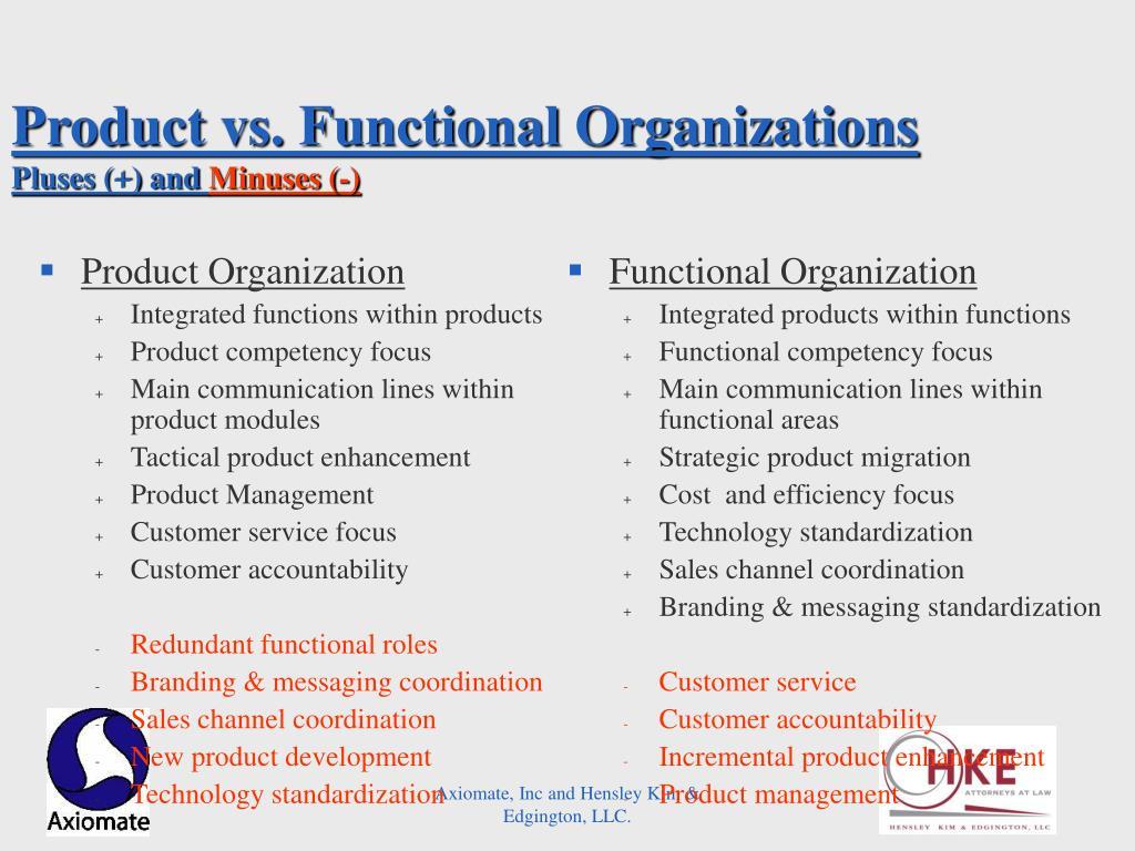 Product Organization