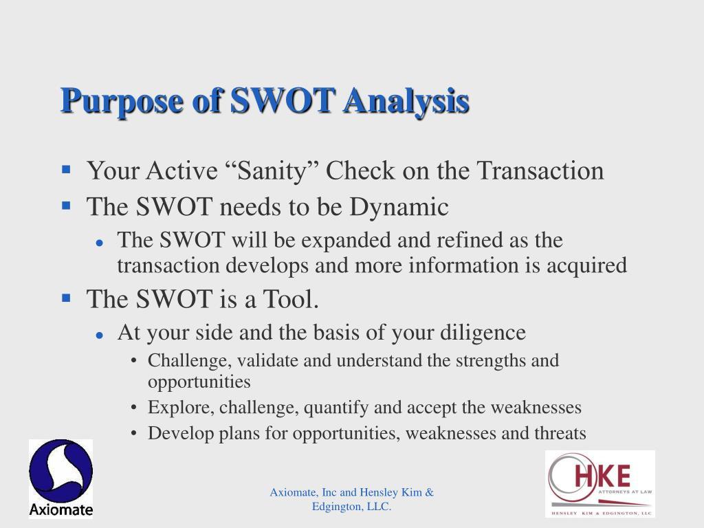 Purpose of SWOT Analysis