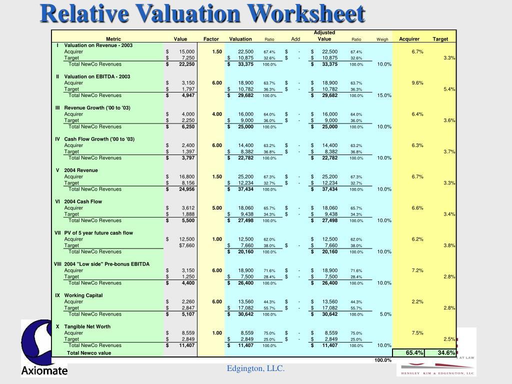 Relative Valuation Worksheet