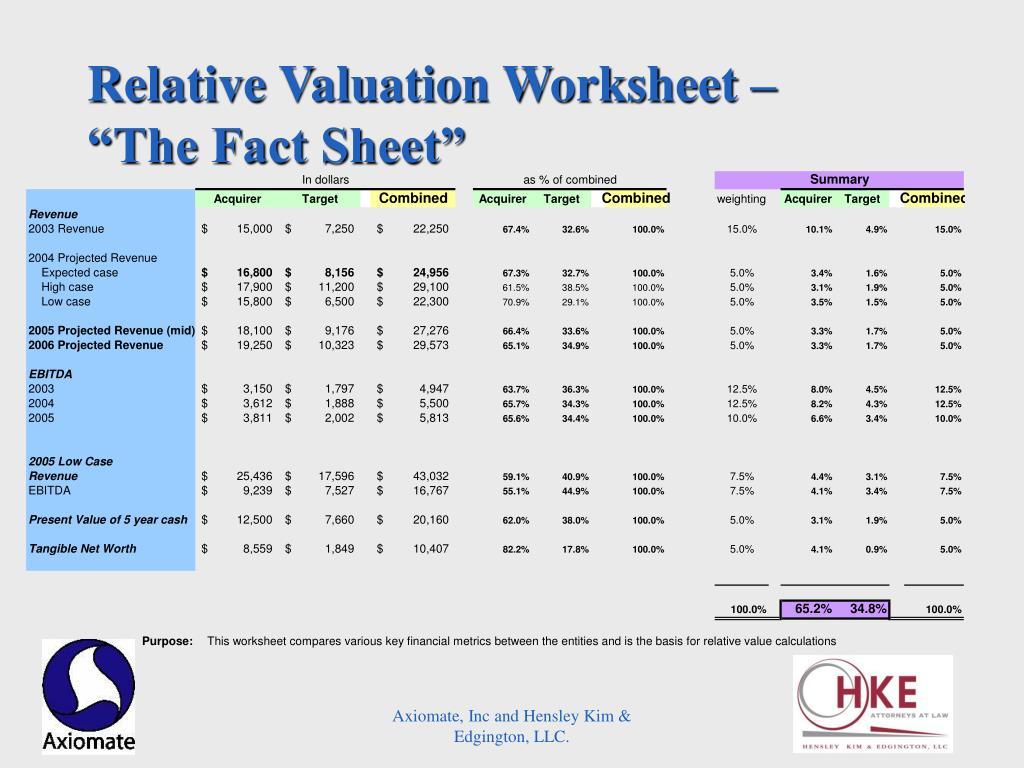 Relative Valuation Worksheet –