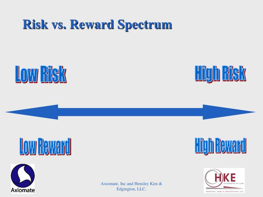 Risk vs. Reward Spectrum