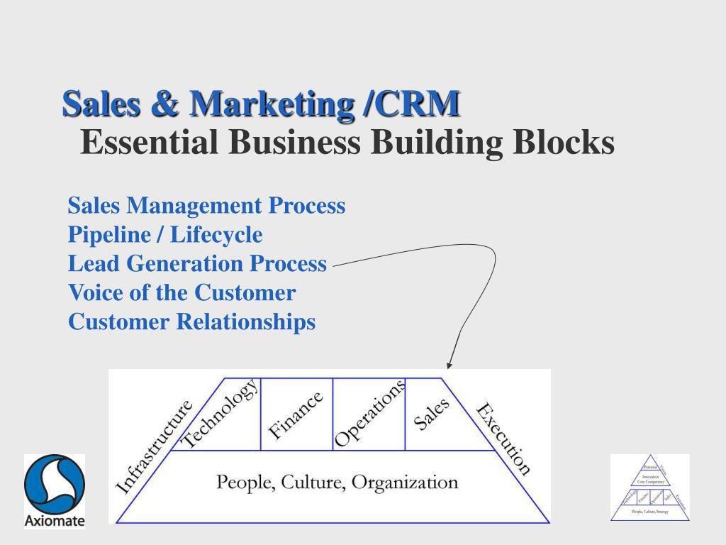Sales & Marketing /CRM