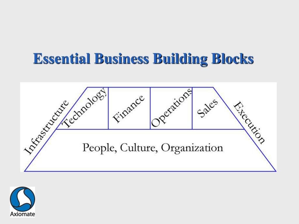 Essential Business Building Blocks