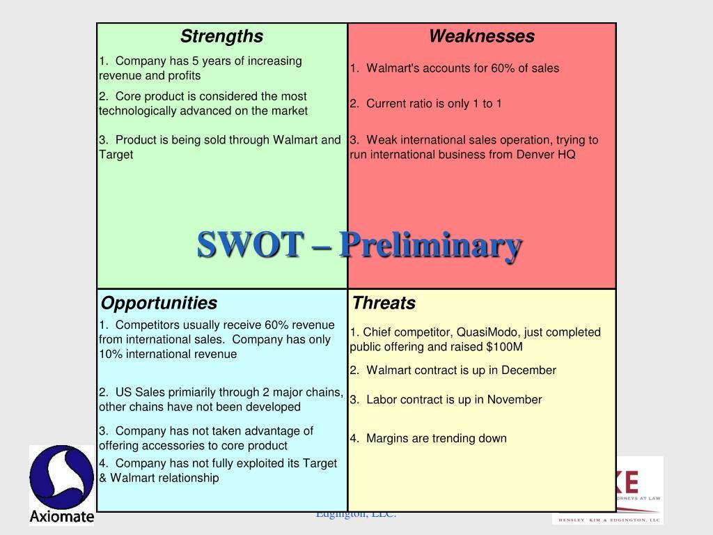 SWOT – Preliminary