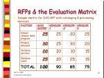 rfps the evaluation matrix