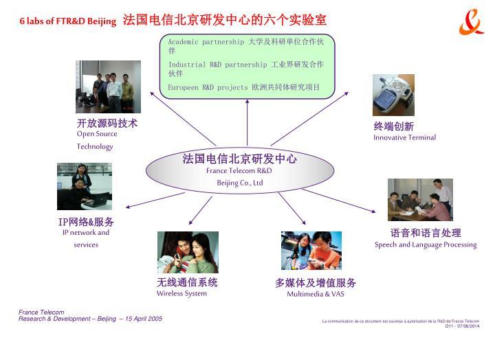 6 labs of FTR&D Beijing