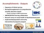 accomplishments outputs