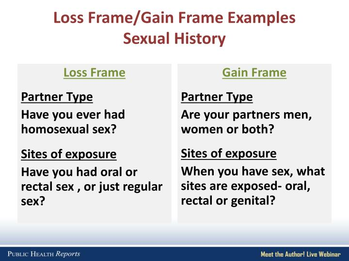 Loss Frame/Gain Frame Examples