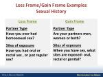 loss frame gain frame examples sexual history