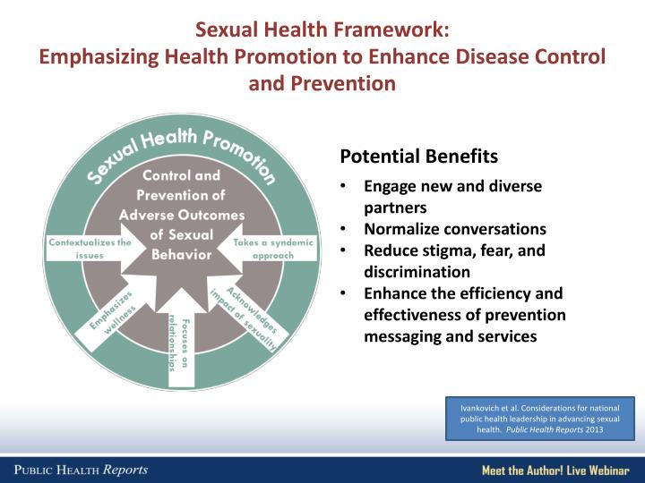 Sexual Health Framework:
