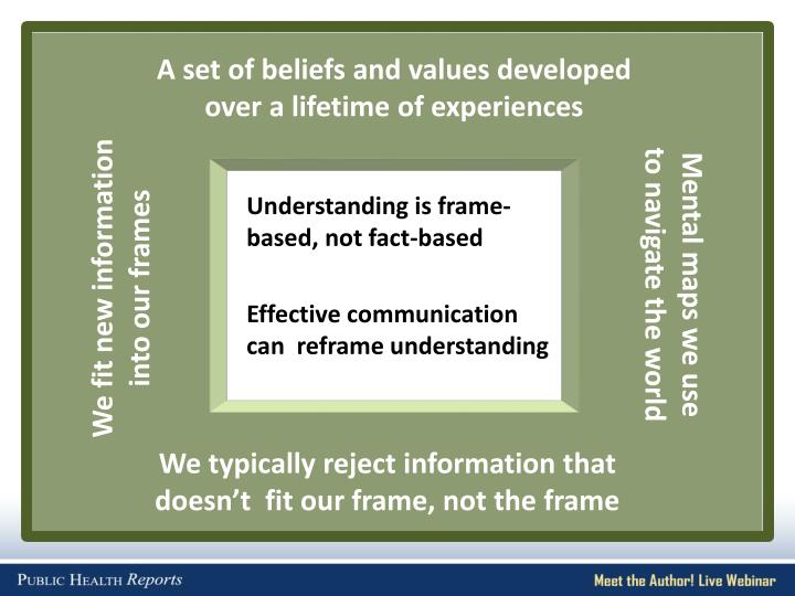 A set of beliefs and values developed
